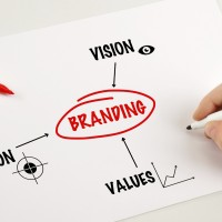 personal-branding-discovery